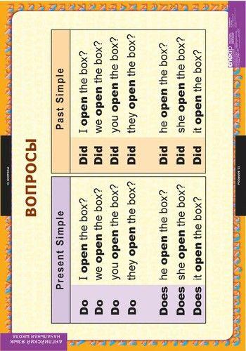 СПЕКТР 2008 учебно-наглядные пособия