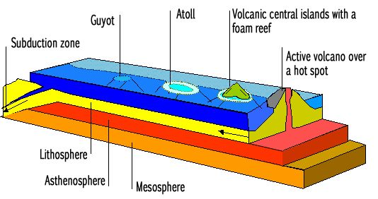 Pin On Taiaro Atoll