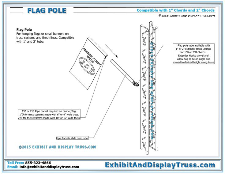 flag poles for small banners and flags these flag poles make hanging
