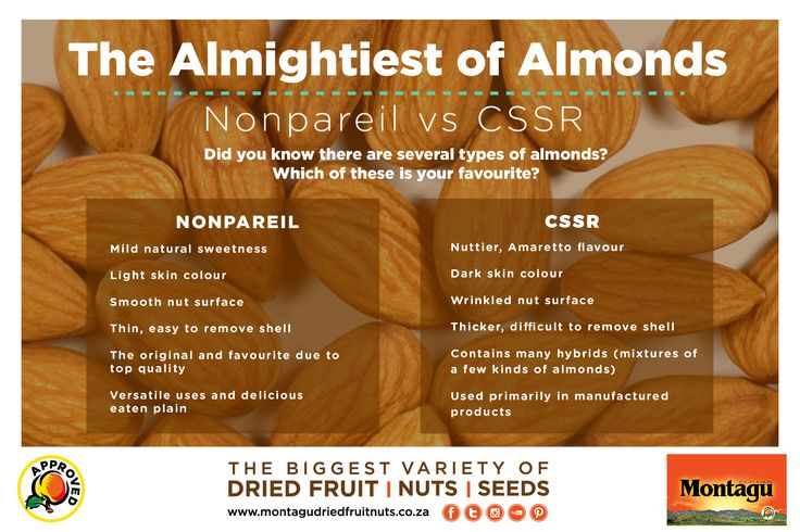 #DidYouKnow that there are several different types of #almonds? http://bit.ly/1TsoPzA #healthylifestyle