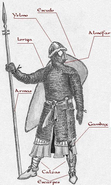 Vestir en la Edad Media   Arque Historia -guerrero