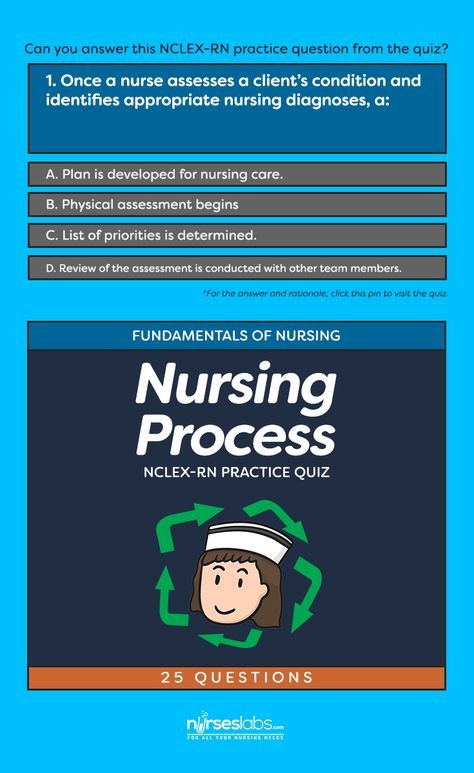 fundamental of nursing essay question Find and save ideas about nursing fundamentals on pinterest | see more ideas about rn schools near me, nursing school notes and nclex rn questions.