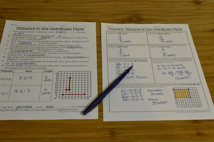 Distance in the coordinate plane notes math lessons