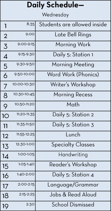 My 2nd Grade Schedule Part 2: Fitting It All In Daily 5 Schedule