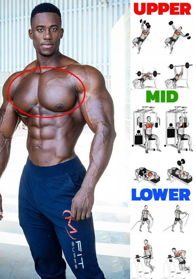 Toned pecs (pectorals or chest muscles) are high on most