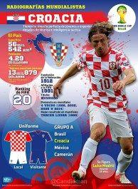 Infografia-Mundial-Brasil-2014-Croacia-@Candidman