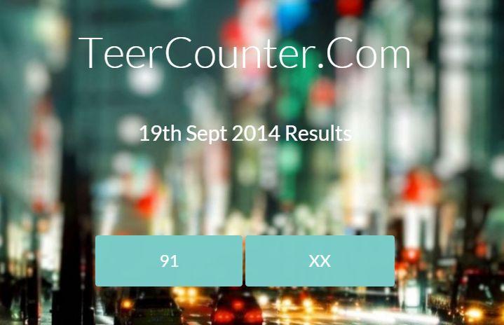 Teer Results