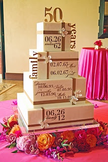 A great idea for a anniversary cake. wedding date, birthdates etc