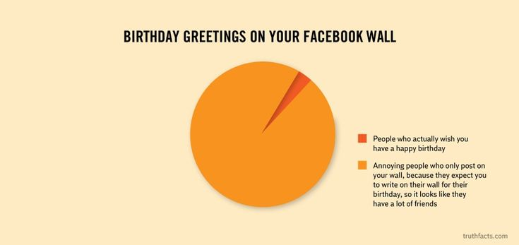 Funny But True Facts of Life: Tech Edition