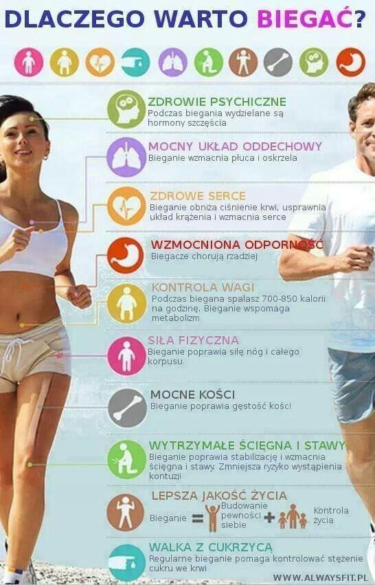 Bieganie i chodzenie same korzysci
