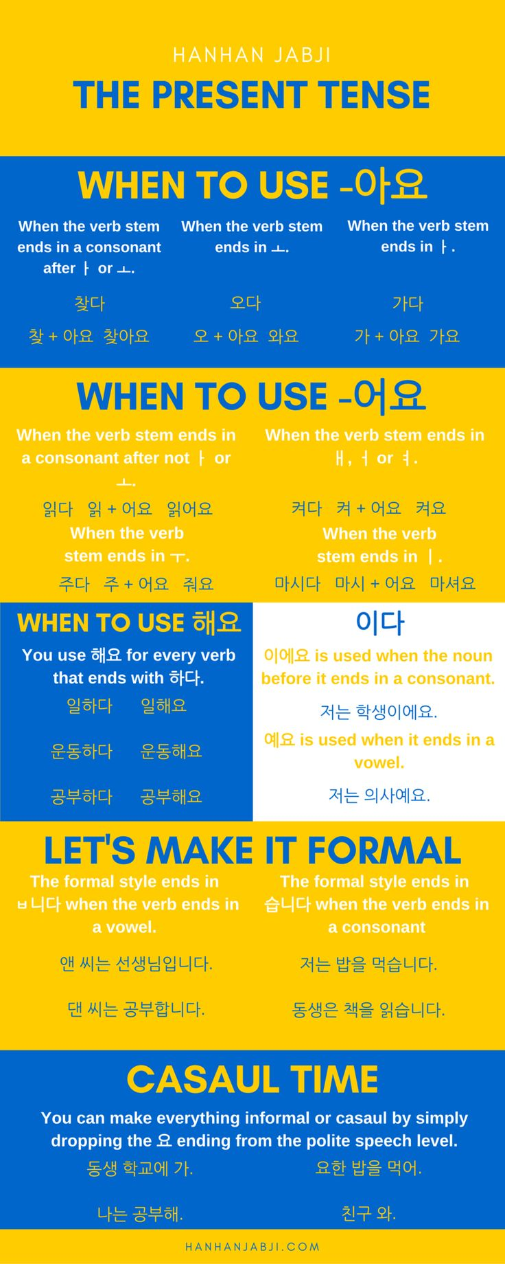 Learning how to conjugate verbs is a must when learning a language. Some languages will put a heavy emphasis on verb tenses such as English, while others will be more easier to get used to. Korean is a language that takes it easy. Let us explore the basic Korean verb tenses beginning with the present tense. #Korean