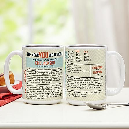 A Personal Creations Exclusive! We take the top news stories from the year they were born, (any date from 1880 through 2014), compare prices for common items between then and now, add sports headlines and lots of other interesting trivia, and present it on a ceramic mug.