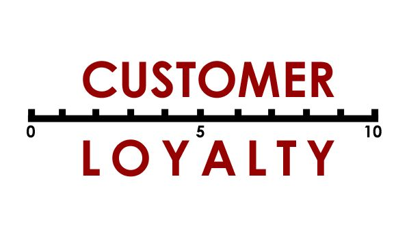 #Customerengagement helps to build Customer loyalty and increase business revenue and growth of business.