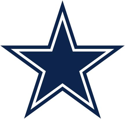 Football:  Dallas Cowboys