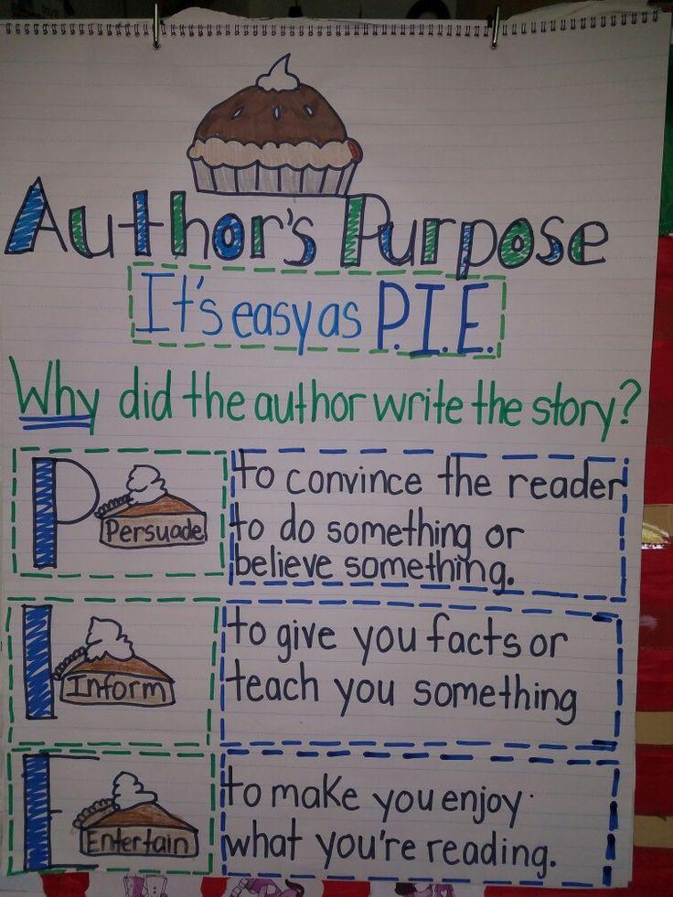 1000+ Ideas About Authors Purpose On Pinterest