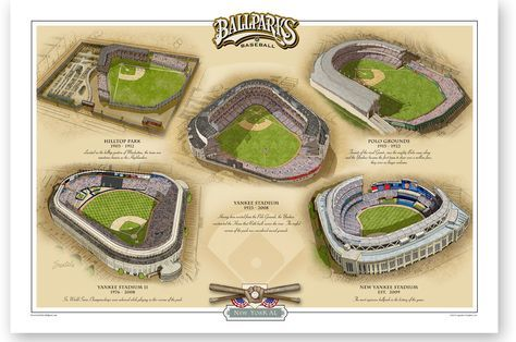 All 5 NY Yankee Ballparks on one print! Hilltop Park, Polo Grounds, Yankee Stadium I, Yankee Stadium II and New Yankee Stadium.