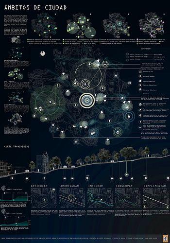 ÁMBITOS DE CIUDAD; análisis urbano. | Flickr - Photo Sharing!