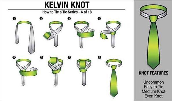 Kelvins