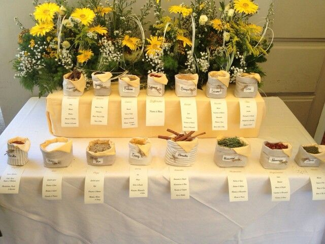 Matrimonio Tema Spezie : Tableau spezie aromi sapori che riempiono la vita