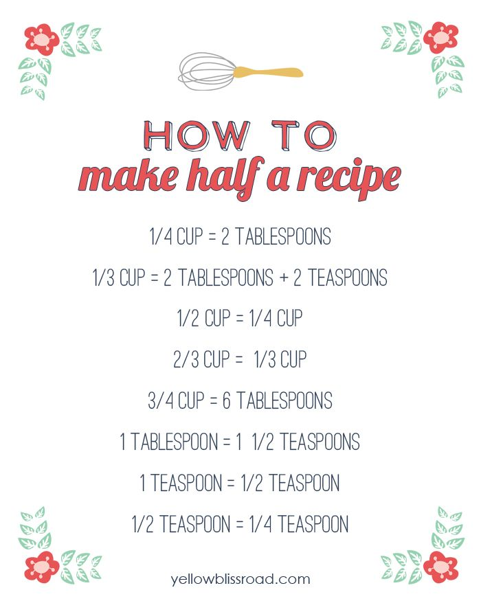 How to Make Half a Recipe Free Printable - What a great resource!!