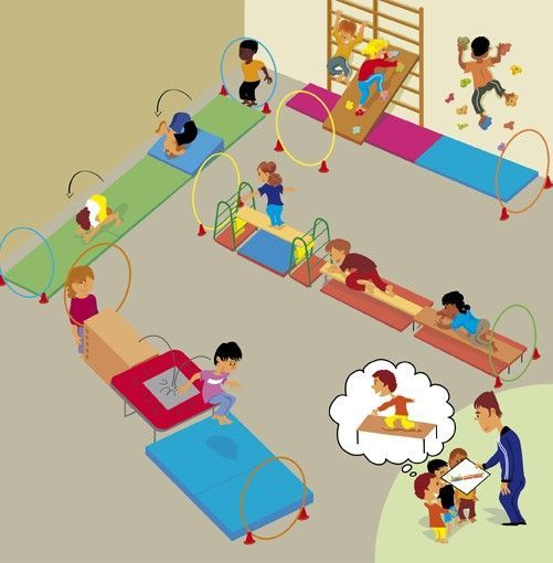 This links to just the picture but it serves as a great outline of how you could put together an indoor obstacle course.