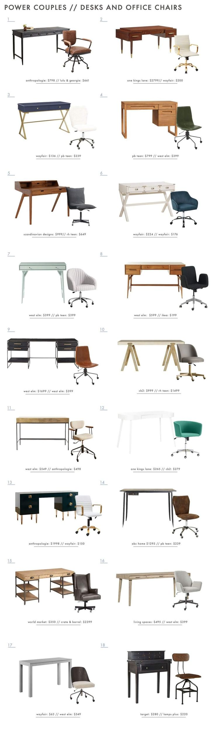Power Couples: Desks and Office Chairs