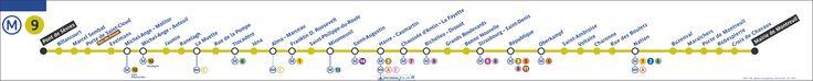 Métro Paris - ligne 9