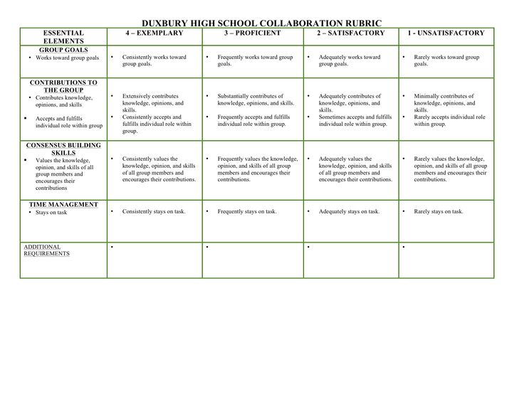 essay rubric social studies Rubric examples writing rubric  social/behavioral science  6 = essay demonstrates excellent composition skills including a clear and thought-provoking thesis.