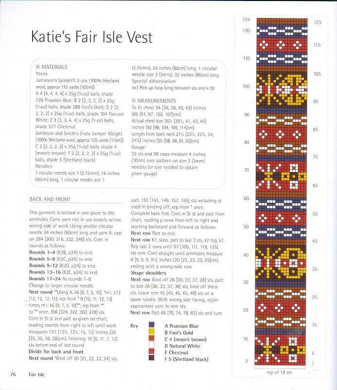 1231 best Fair Isle, Nordic, Baltic and other traditional folk ...