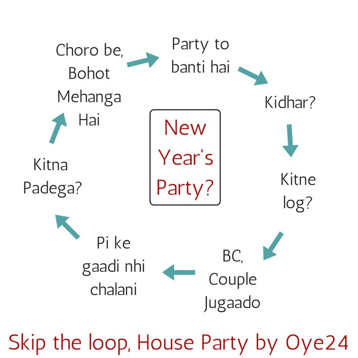Planning New Year's Eve??  #Prebookyourhouseparty with #Oye24 & save your time with delicious pocket-friendly options. http://www.oye24.com  | call on 0731-4711711 Download #App #Downloadtheapp #WednesdayWisdom #party #houseparty #yummy #food #foodie #Indore #FoodDelivery #2k18