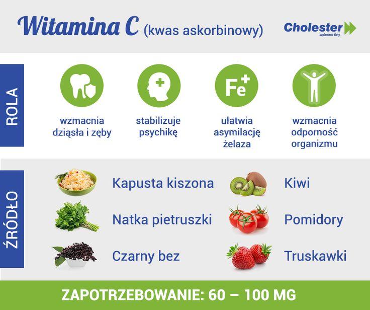 Kwas askorbinowy to sprawdzony sposób na wzmocnienie odporności naszego organizmu i nie tylko...  #witaminac #witaminy #zdrowie #odporność