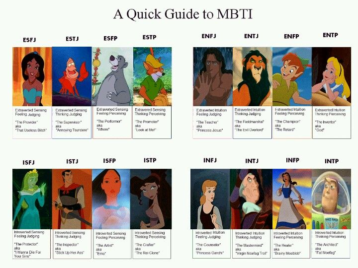 mbti disney yay cinderella i n f j pinterest disney mbti and funny. Black Bedroom Furniture Sets. Home Design Ideas