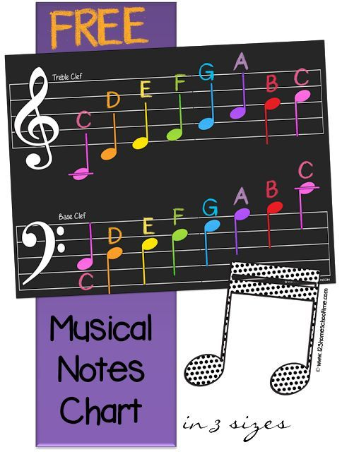 Here is a FREE printable musical notes chart for kids to reference as they learn to read music, learn piano, and more!    Here are more FREE Music