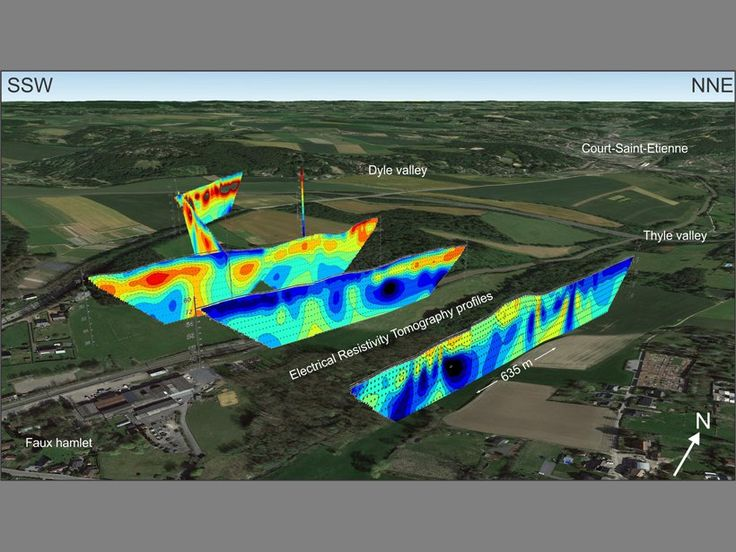 Combining the capabilities of an open-source drawing tool with Google Earth maps allows researchers to visualize real-world cross-sectional data in three dimensions.