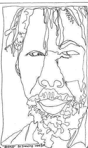 face_contour