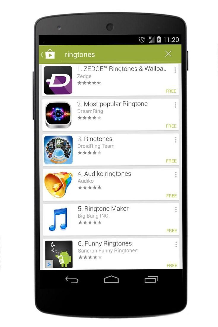 Phone Download Free Ringtones To My Android Phone 1000 ideas about custom ringtones on pinterest ringtone personalize your android phone a guide to ringtones