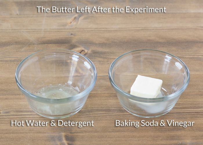 Why you should never use baking soda vinegar to clean drains baking soda experiment and - Things never clean baking soda ...