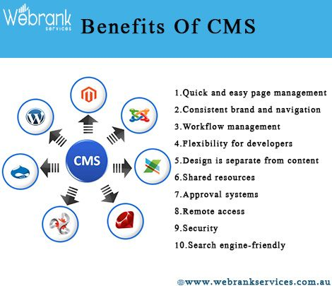 "What Is #CMS? And Benefits Of CMS! CMS Stands for ""Content Management System."" A CMS is a software tool that allows you to create, edit, and publish content. While early CMS software was used to manage documents and local computer files, most CMS systems are now designed exclusively to manage content on the Web. http://webrankservices.com.au/what-we-do/cms/"
