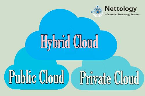 Hybrid cloud computing is a popular trend with companies looking for a cost-effective, balanced way to meet their IT needs. Combining Microsoft Office 365 for public cloud email with a crucial business application running on a company-owned server that physically sits in a local, secure data centeris one example of a Hybrid cloud configuration. The company server might even be a virtual machine, perhaps even a virtual machine provided by Amazon Web Services or similar provider. There are…