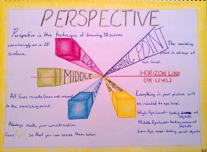 Waldorf ~ 7th grade ~ Perspective Drawing ~ main lesson book
