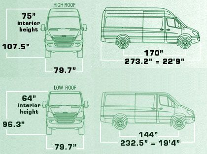 sprinter dimensions for various models mercedes sprinter. Black Bedroom Furniture Sets. Home Design Ideas