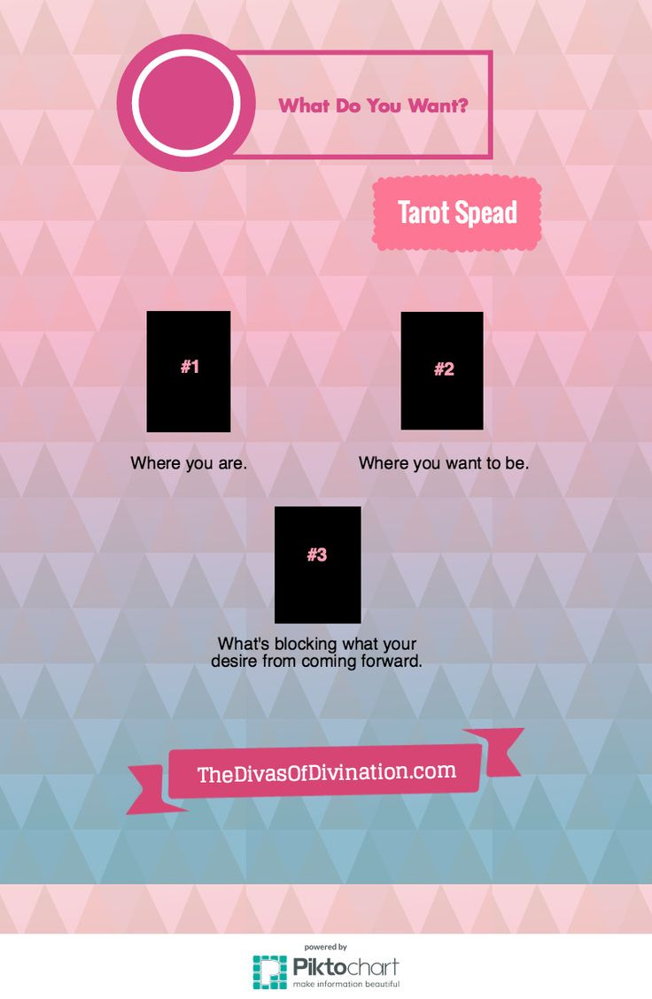 What do you want? This 3-card tarot spread is simple but accurate. I use it for general questions with great results! Click on the pictolgraph to read the instructions and/or view an instructional YouTube video. Enjoy!  Merry