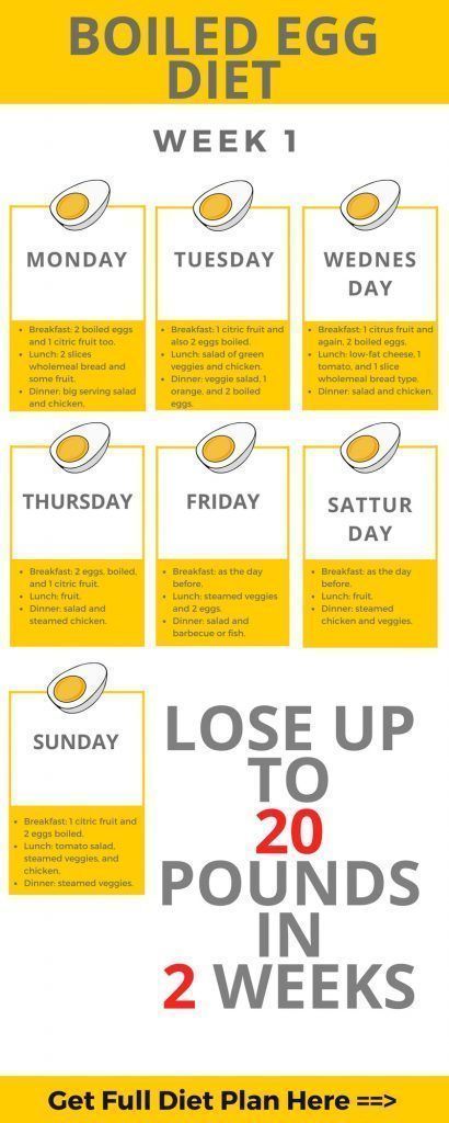 Lose 11 kg In Two Weeks With This Boiled Egg Diet… 2 week diet low carb
