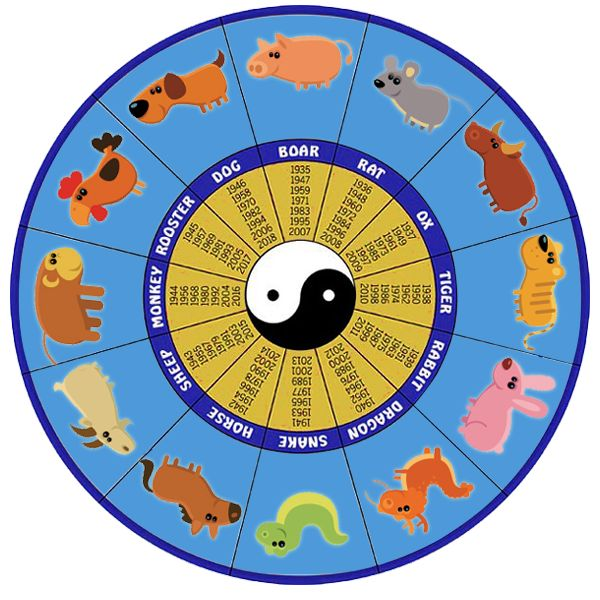 Year Calendar Zodiac : Best images about chinese new year printables on