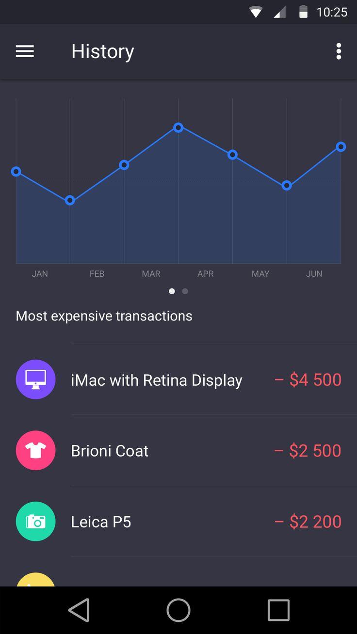 Walle Finance App: History / Alexander Zaytsev