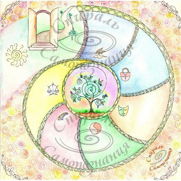 #спираль самопознания