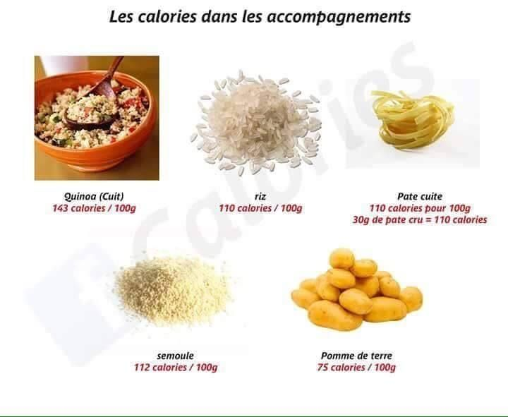 miel de thym calories