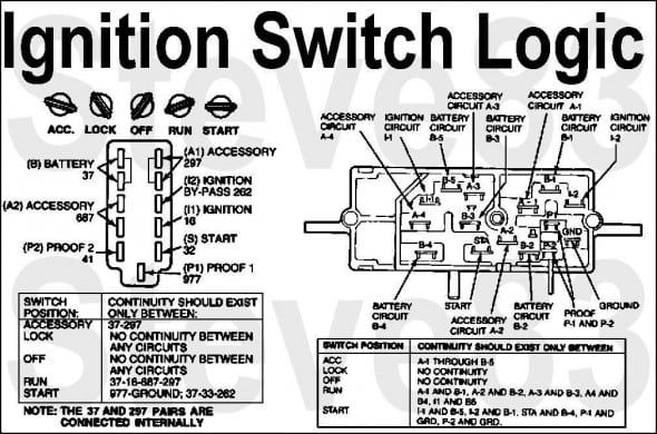 1987 Ford F150 Ignition Wiring Diagram in 2020 | Ford f150, Ford trucks,  F150Pinterest