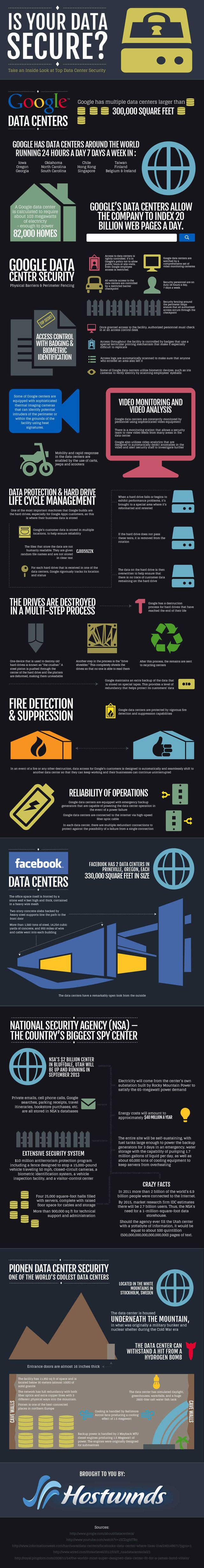 This infographic displays some of the more innovative ways in which Google, along with some of the other big tech firms, works tirelessly to protect the data of personal and business users – both foreign and domesti