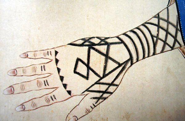 Традиционно татуировка наносилась на губы, кисти рук и руки, иногда на брови и лоб женщины-айнки (схематическое изображение одного из многих вариантов татуировки рук айнских женщин)